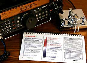 HF / VHF / UHF Bands Operating Guide