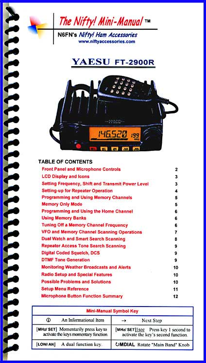 Yaesu FT-2900R / FT-2980R Mini-Manual
