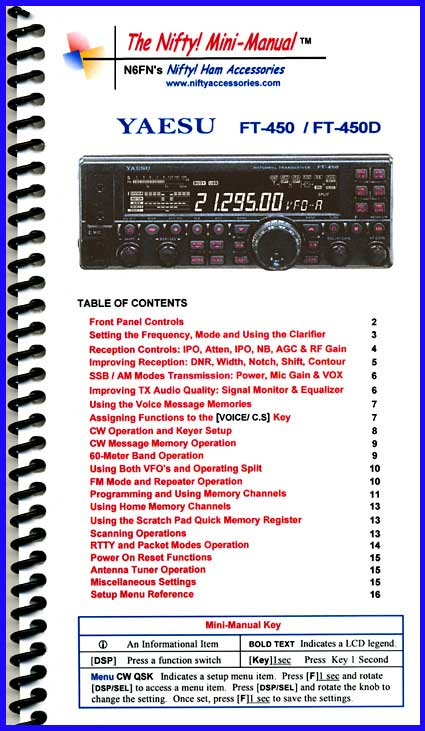 Yaesu FT-450 / FT-450D Mini-Manual