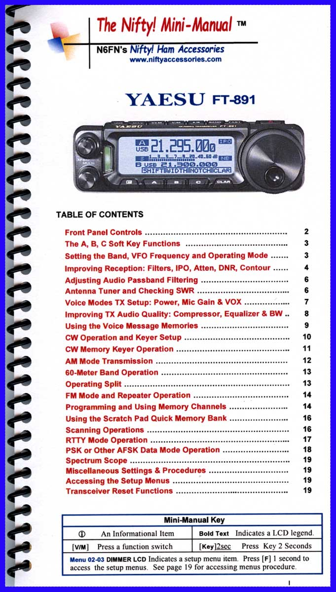 Yaesu FT-891 Mini-Manual