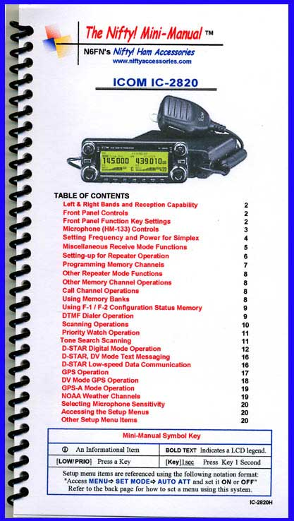 Icom IC-2820 Mini-Manual