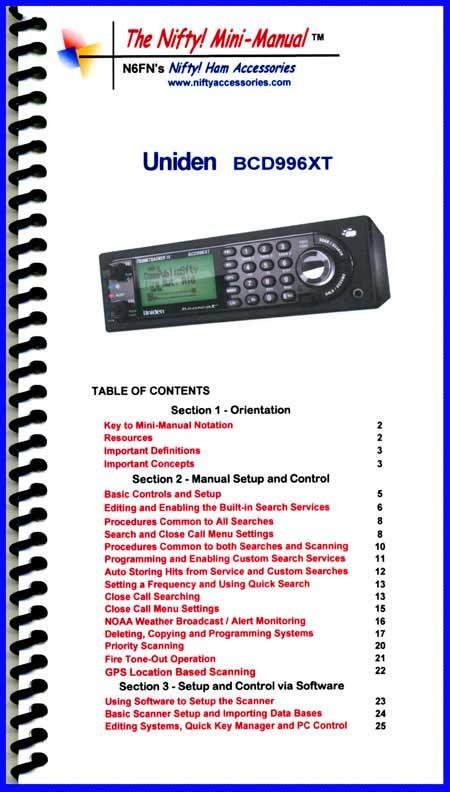 BCD996XT MANUAL PDF